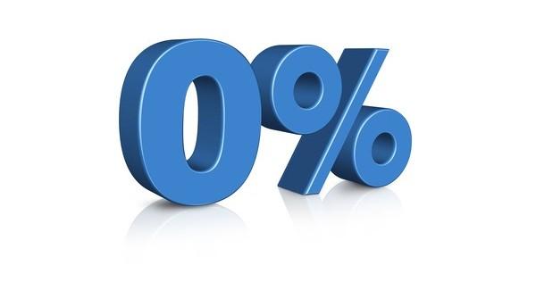 Kredyty gotówkowe z RRSO 0%